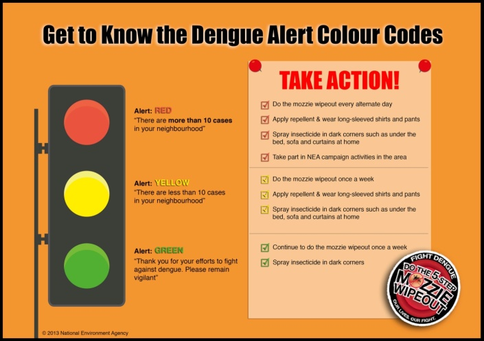 By courtesy of www.dengue.gov.sg